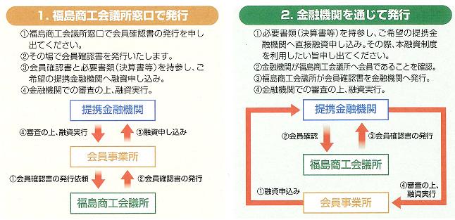 moushikomi2pt