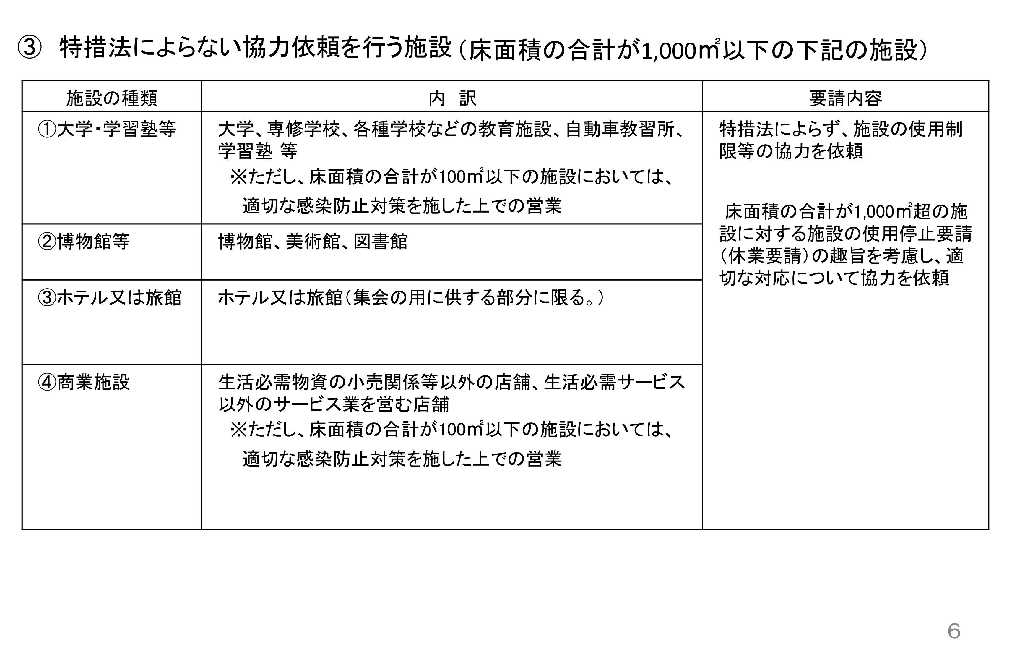 商工 在庫 処分 サイト 応援 札幌 所 会議